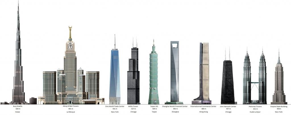 liste-des-10-plus-hauts-gratte-ciel-du-monde